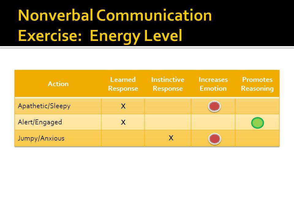 Nonverbal Communication Exercise: Energy Level