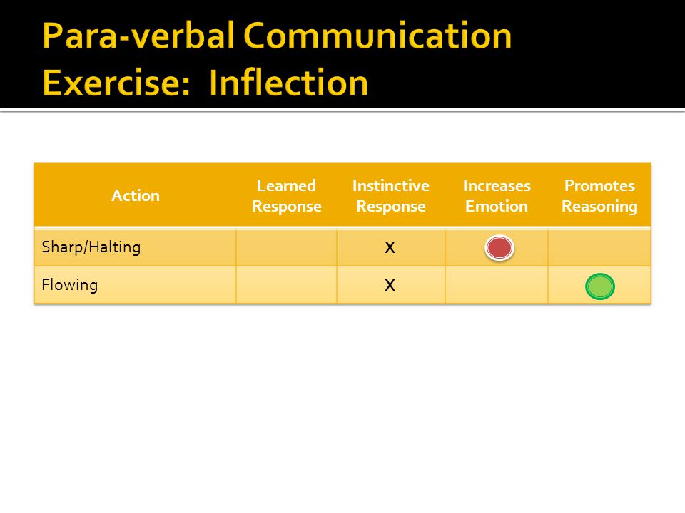 Para-verbal Communication Exercise: Inflection