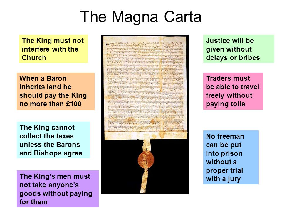 The Magna Carta The King must not interfere with the Church