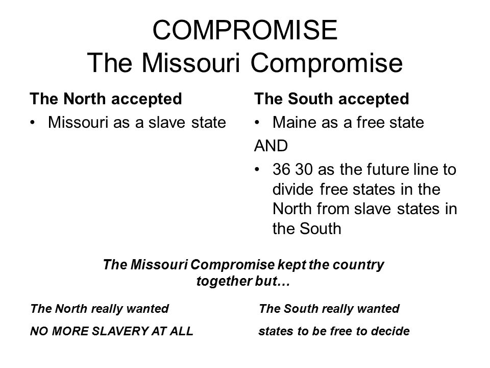 COMPROMISE The Missouri Compromise