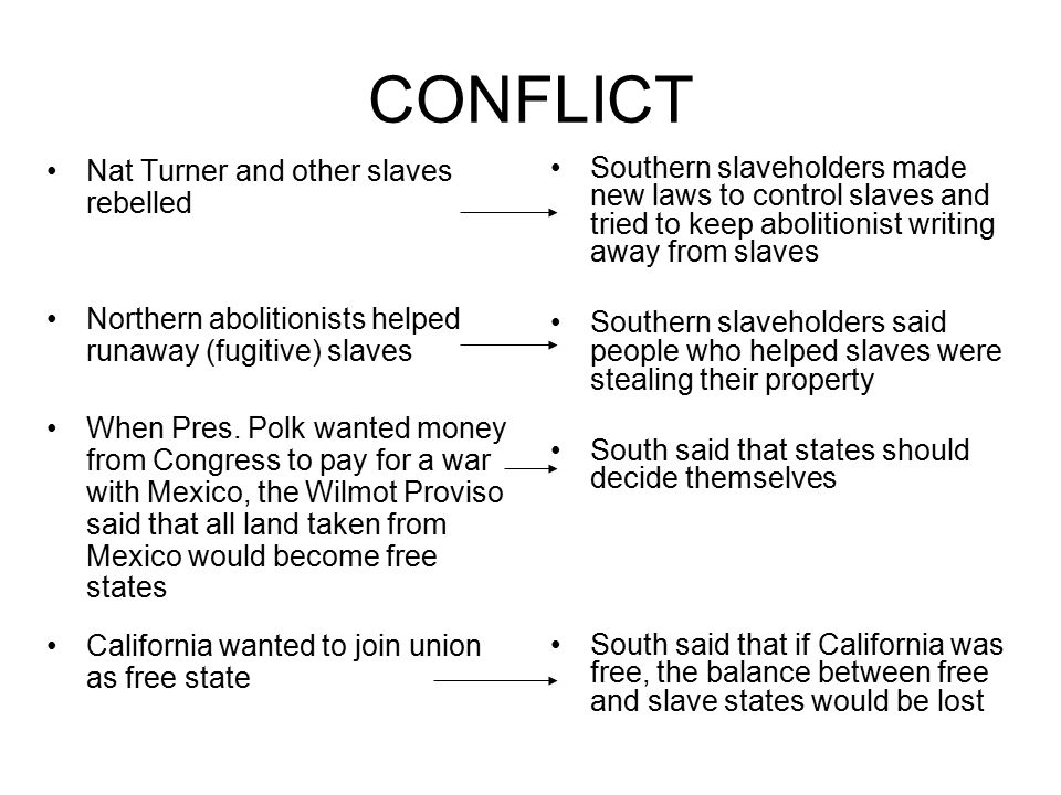 CONFLICT Nat Turner and other slaves rebelled