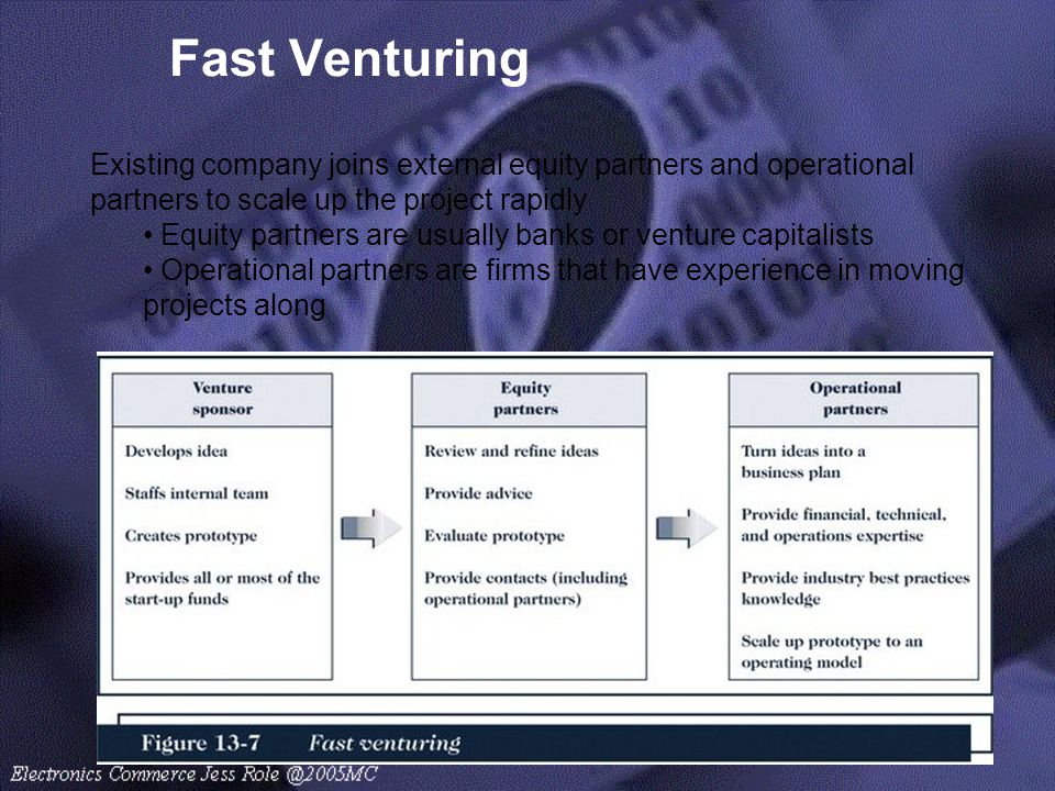 Fast Venturing Existing company joins external equity partners and operational partners to scale up the project rapidly.