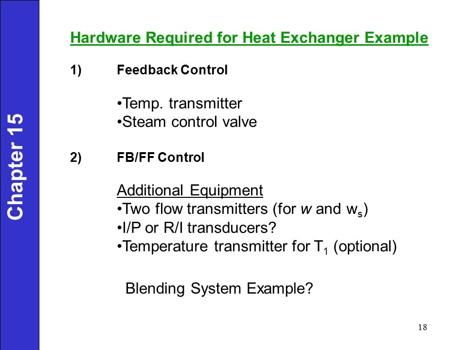 Chapter 15 Hardware Required for Heat Exchanger Example