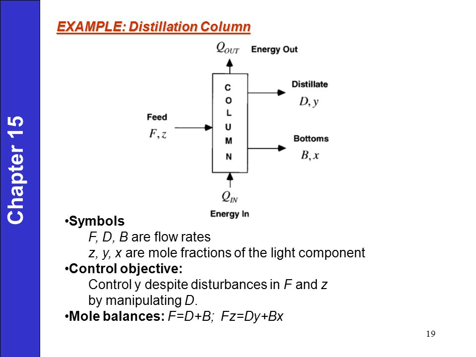 Chapter 15 EXAMPLE: Distillation Column Symbols F, D, B are flow rates