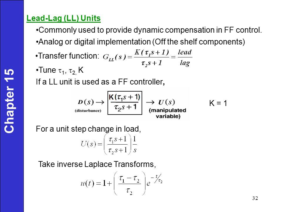 Chapter 15 Lead-Lag (LL) Units