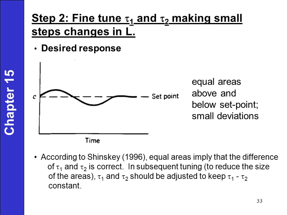 Step 2: Fine tune 1 and 2 making small steps changes in L.