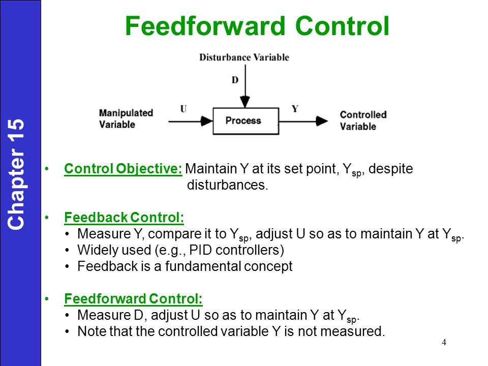 Feedforward Control Chapter 15