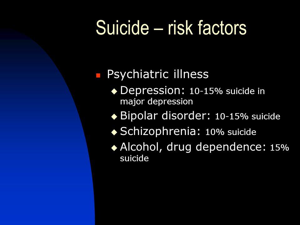 Suicide – risk factors Psychiatric illness