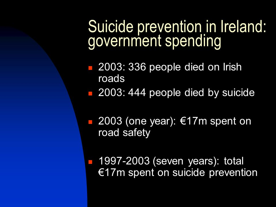 Suicide prevention in Ireland: government spending