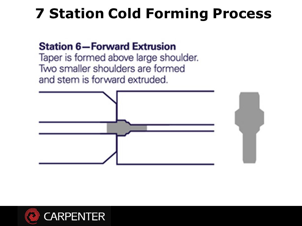 7 Station Cold Forming Process