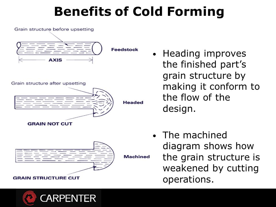 Benefits of Cold Forming