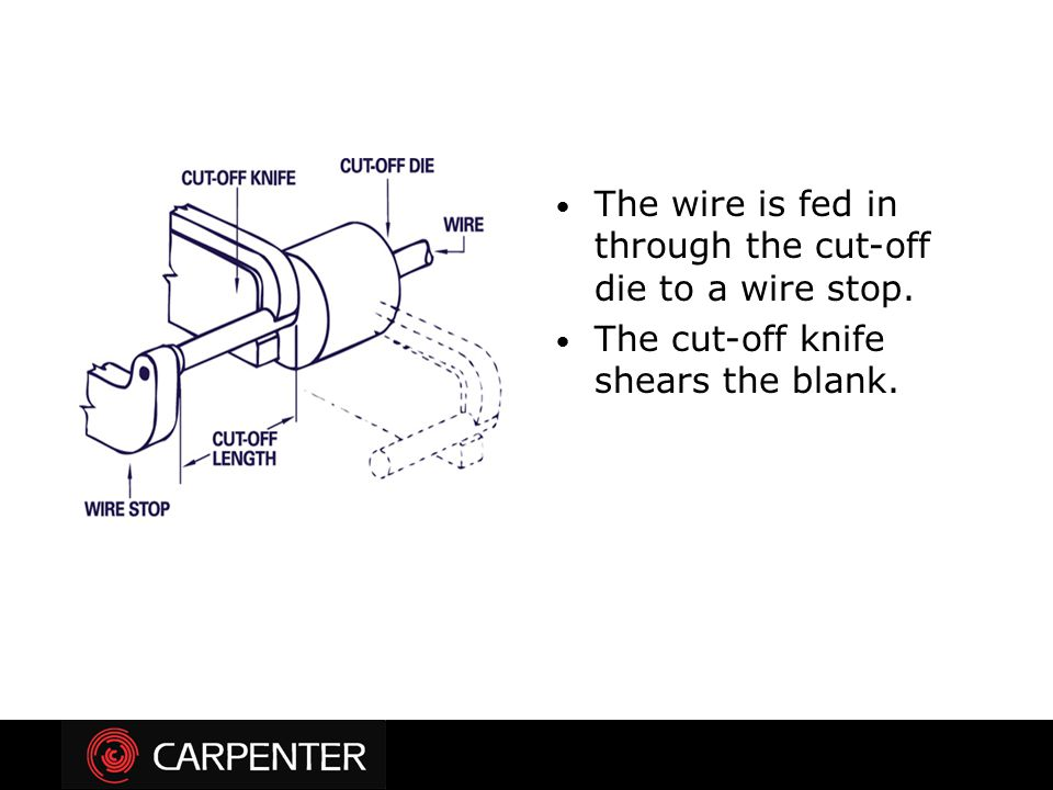 The wire is fed in through the cut-off die to a wire stop.