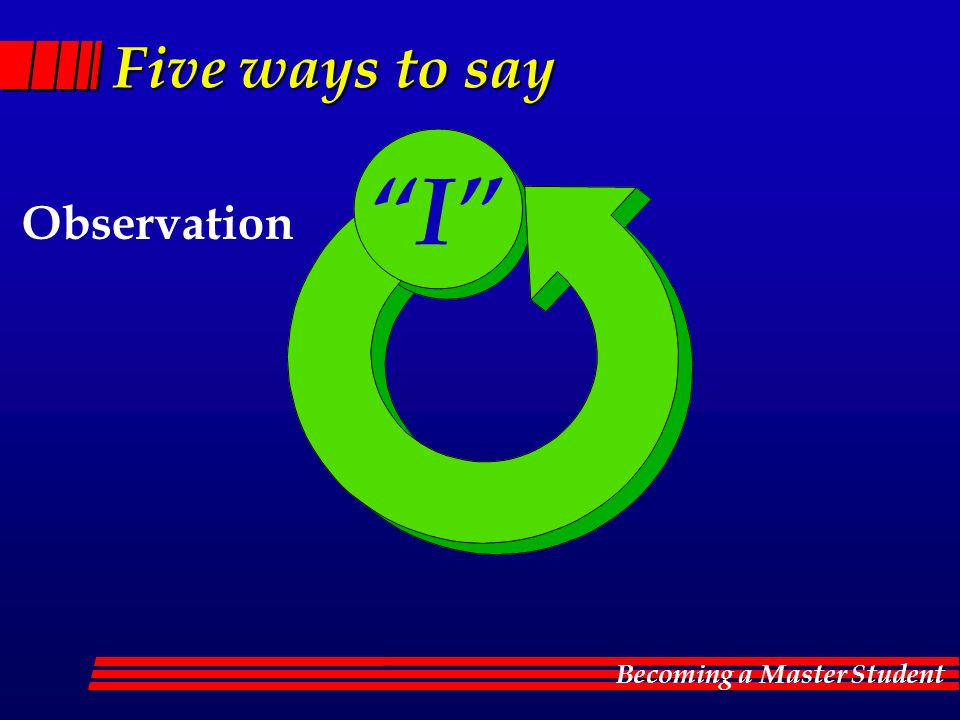 Five ways to say I Observation