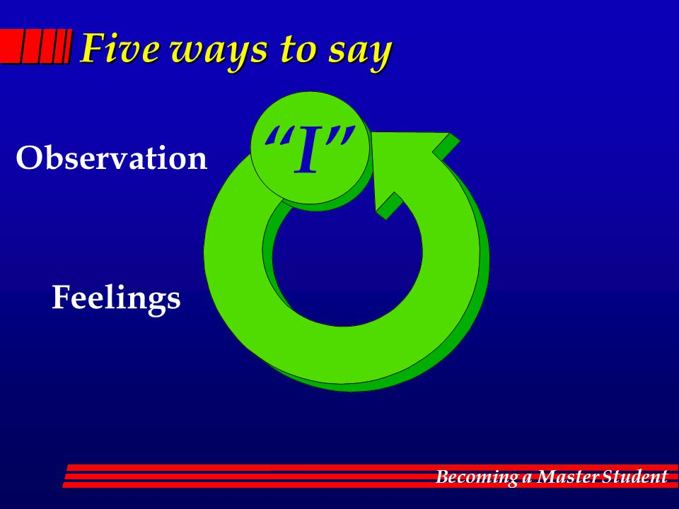 Five ways to say I Observation Feelings