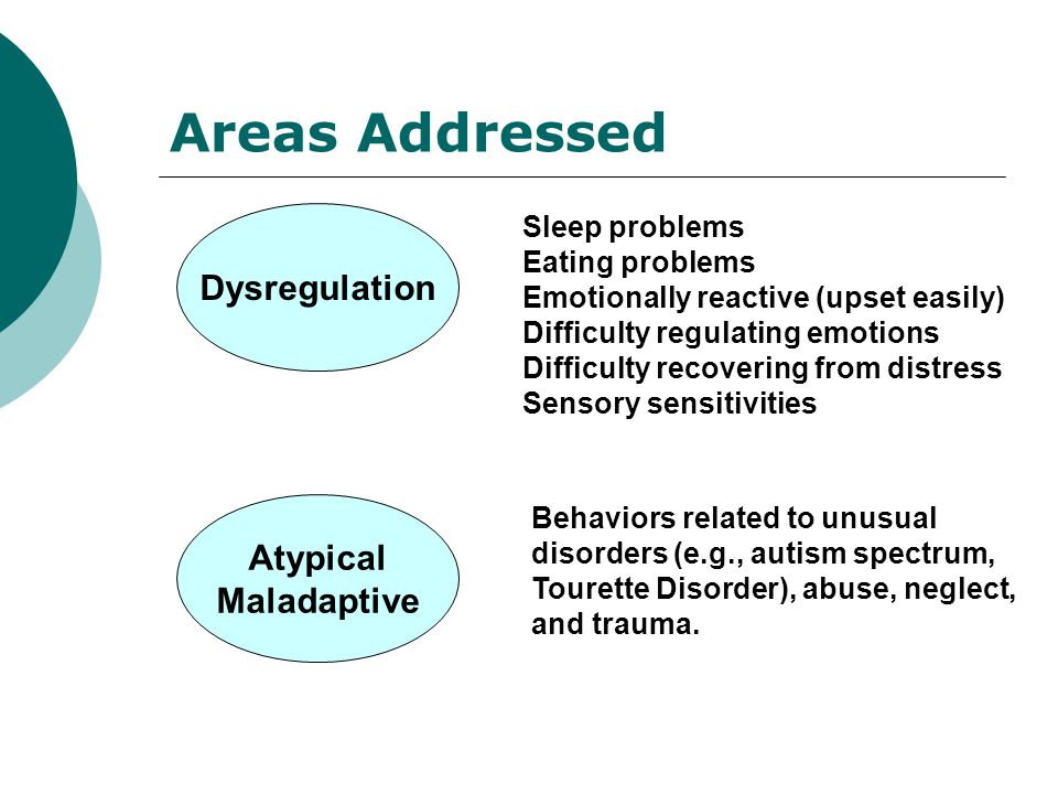 Areas Addressed Dysregulation Atypical Maladaptive Sleep problems