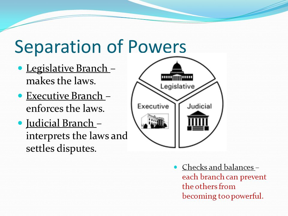 Separation of Powers Legislative Branch – makes the laws.