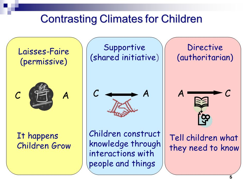 Contrasting Climates for Children