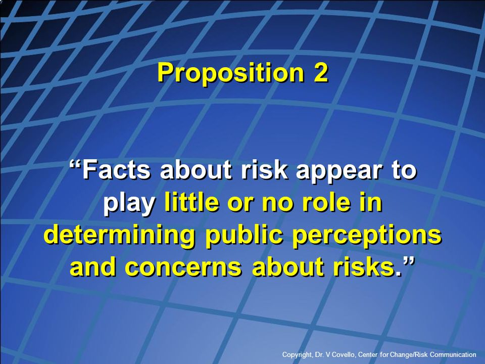 Proposition 2 Facts about risk appear to play little or no role in determining public perceptions and concerns about risks.
