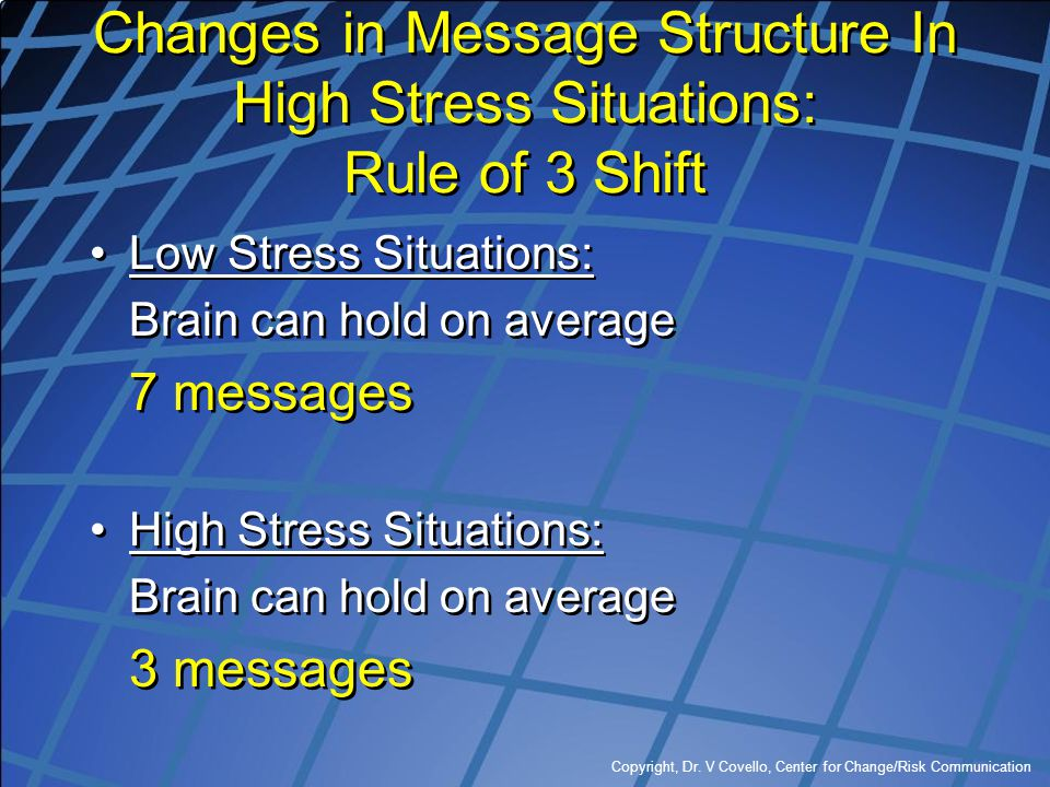 Changes in Message Structure In High Stress Situations: Rule of 3 Shift
