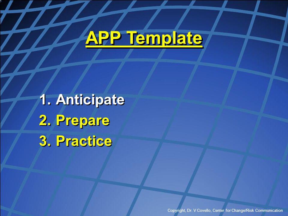 APP Template Anticipate Prepare Practice