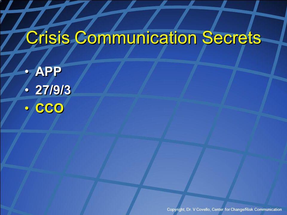 Crisis Communication Secrets