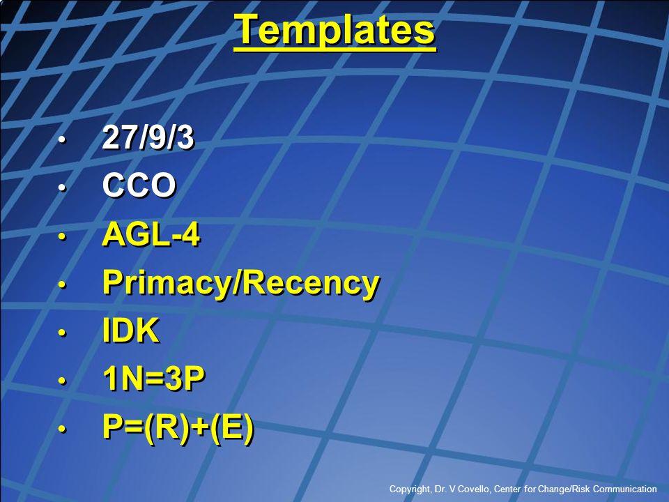 Templates 27/9/3 CCO AGL-4 Primacy/Recency IDK 1N=3P P=(R)+(E)