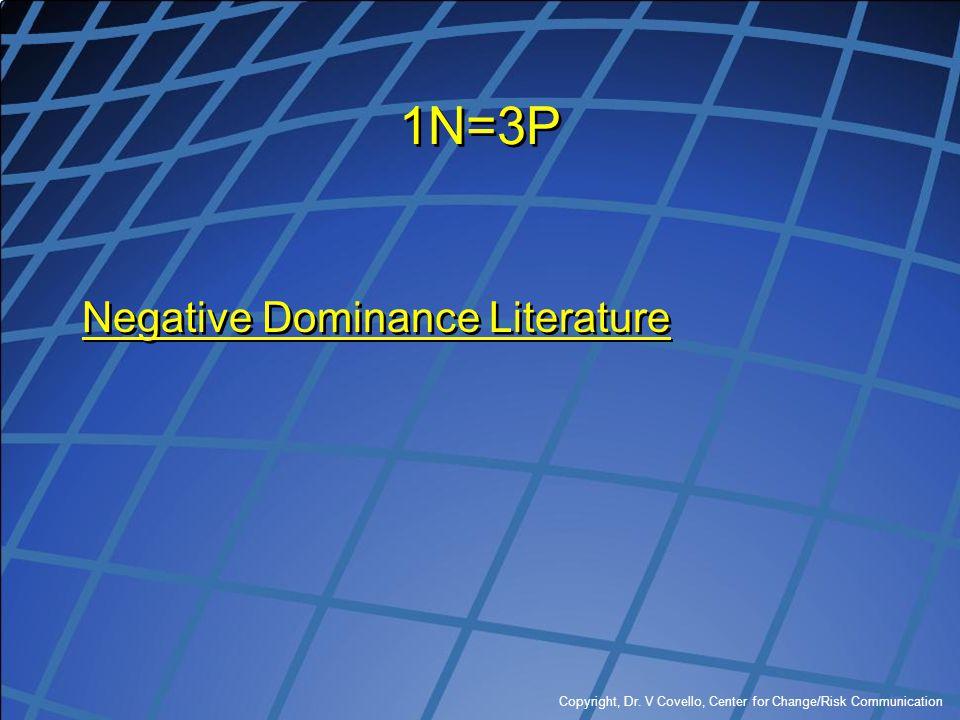 1N=3P Negative Dominance Literature