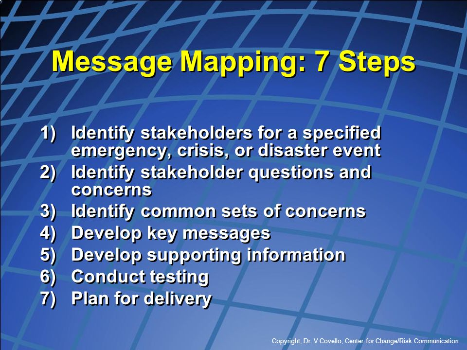 Message Mapping: 7 Steps