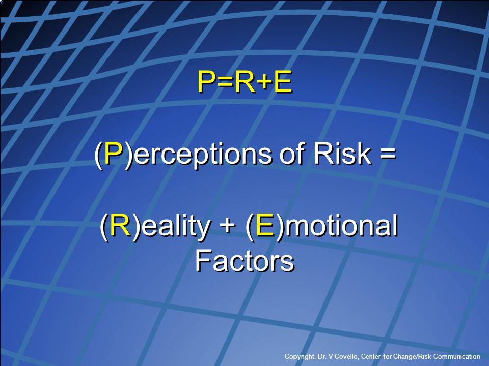 P=R+E (P)erceptions of Risk = (R)eality + (E)motional Factors