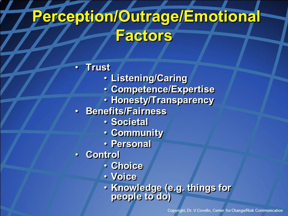 Perception/Outrage/Emotional Factors