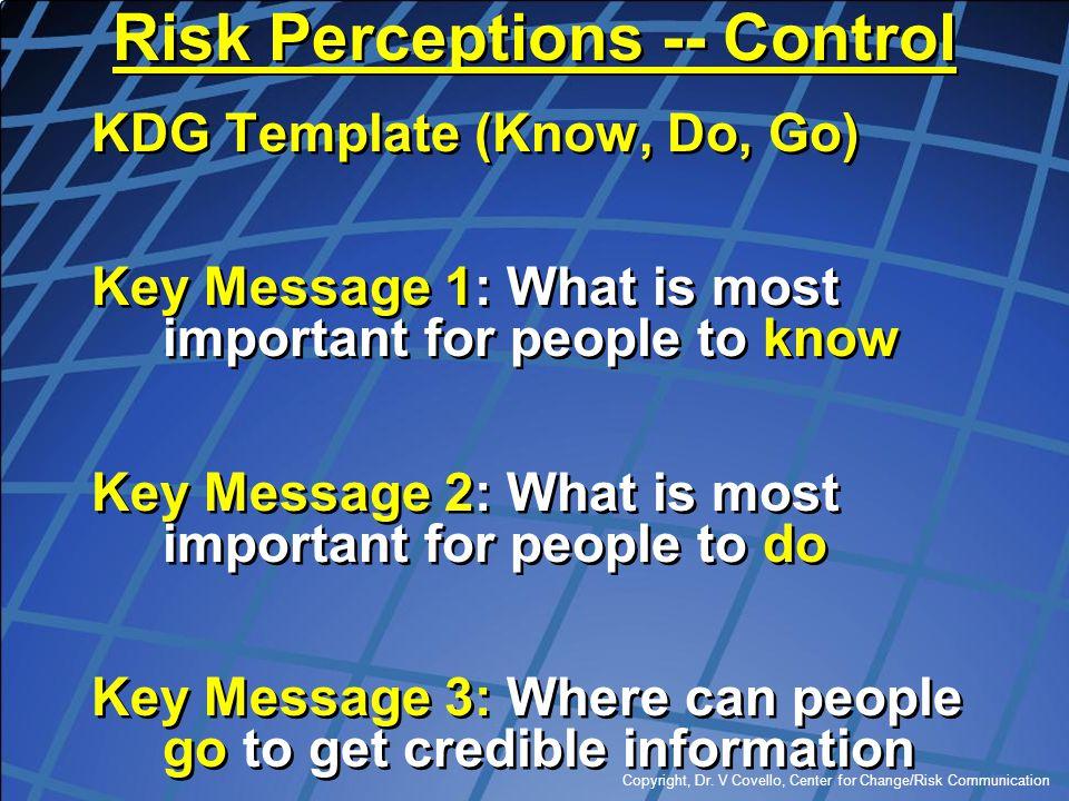 Risk Perceptions -- Control