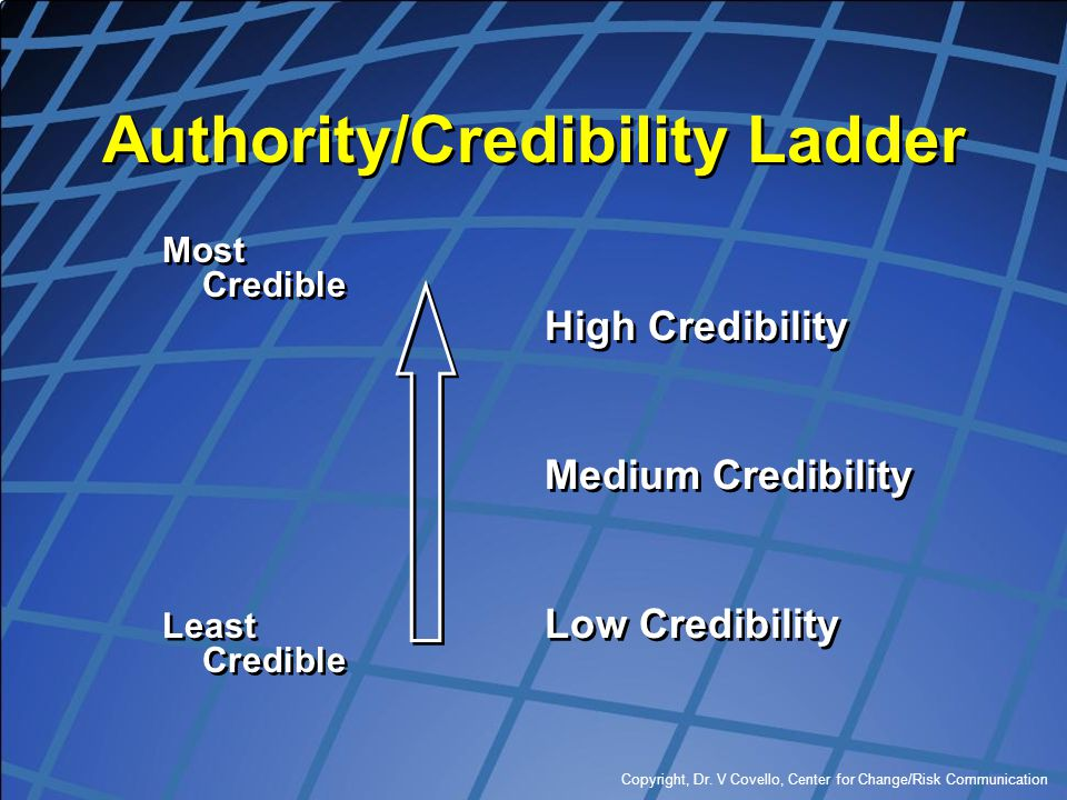 Authority/Credibility Ladder