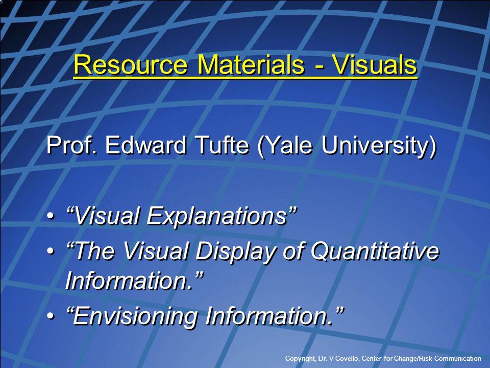 Resource Materials - Visuals