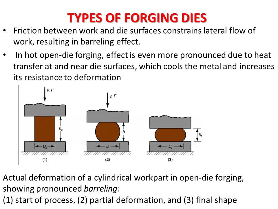 TYPES OF FORGING DIES Friction between work and die surfaces constrains lateral flow of work, resulting in barreling effect.