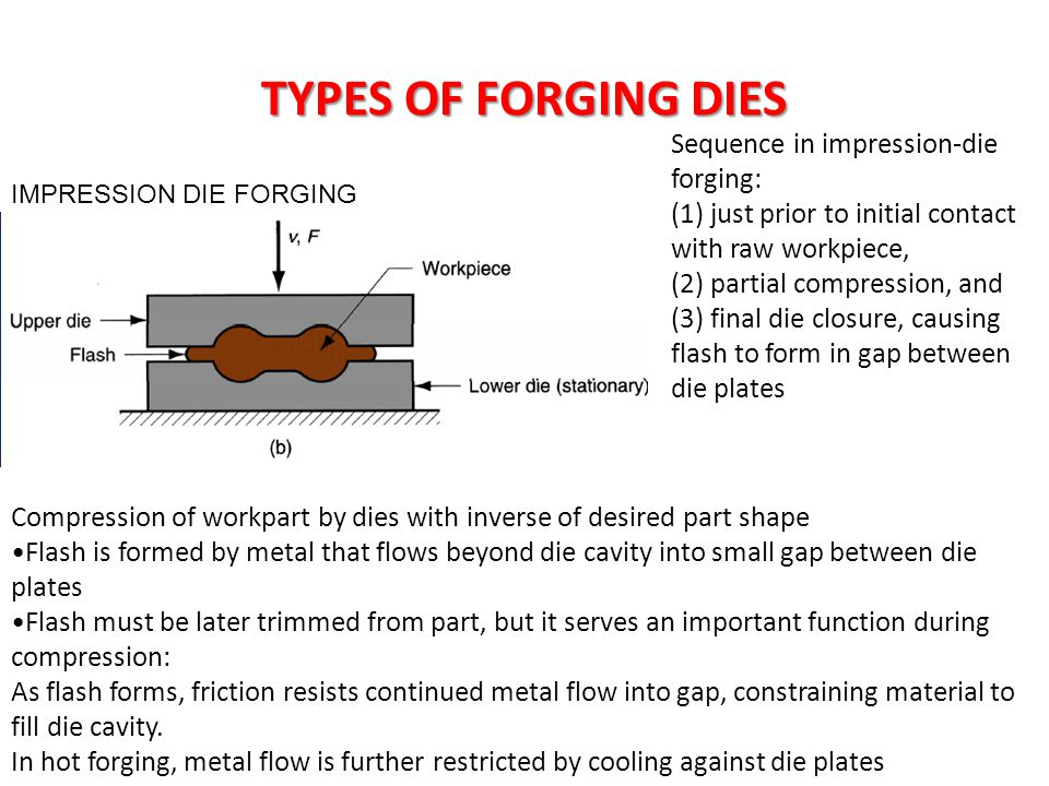 TYPES OF FORGING DIES Sequence in impression-die forging: