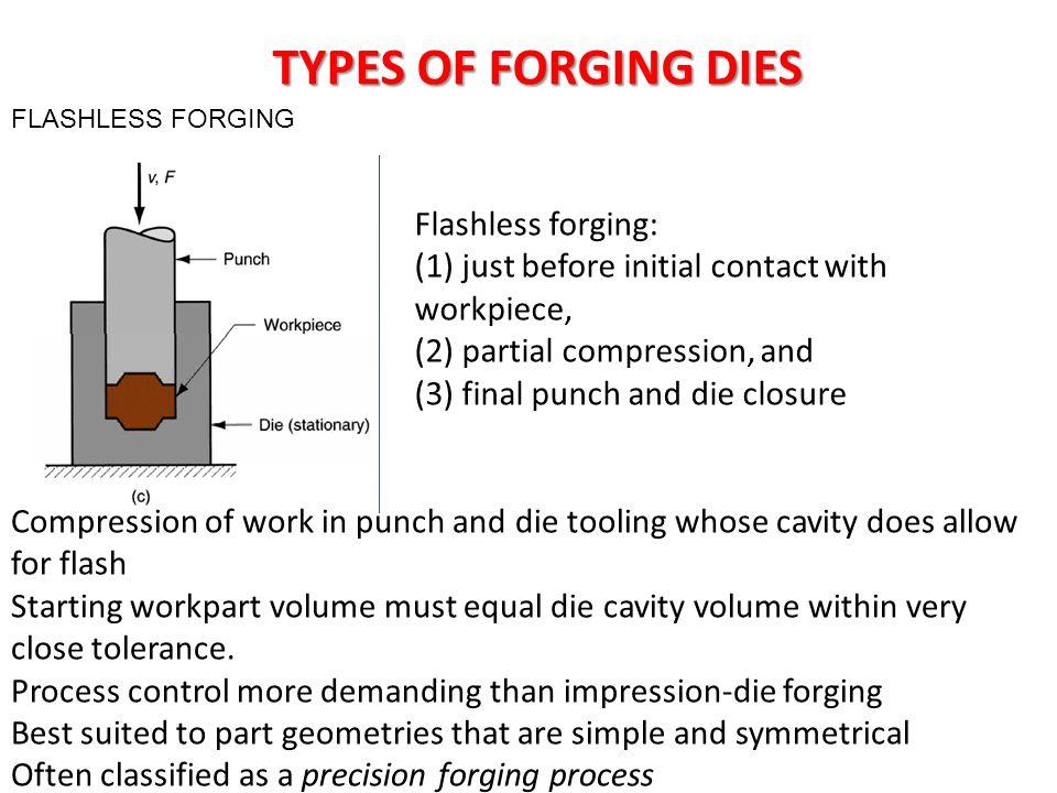 TYPES OF FORGING DIES Flashless forging: