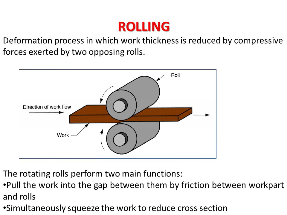 ROLLING Deformation process in which work thickness is reduced by compressive forces exerted by two opposing rolls.