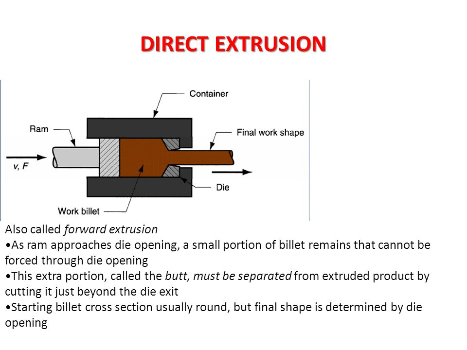 DIRECT EXTRUSION Also called forward extrusion