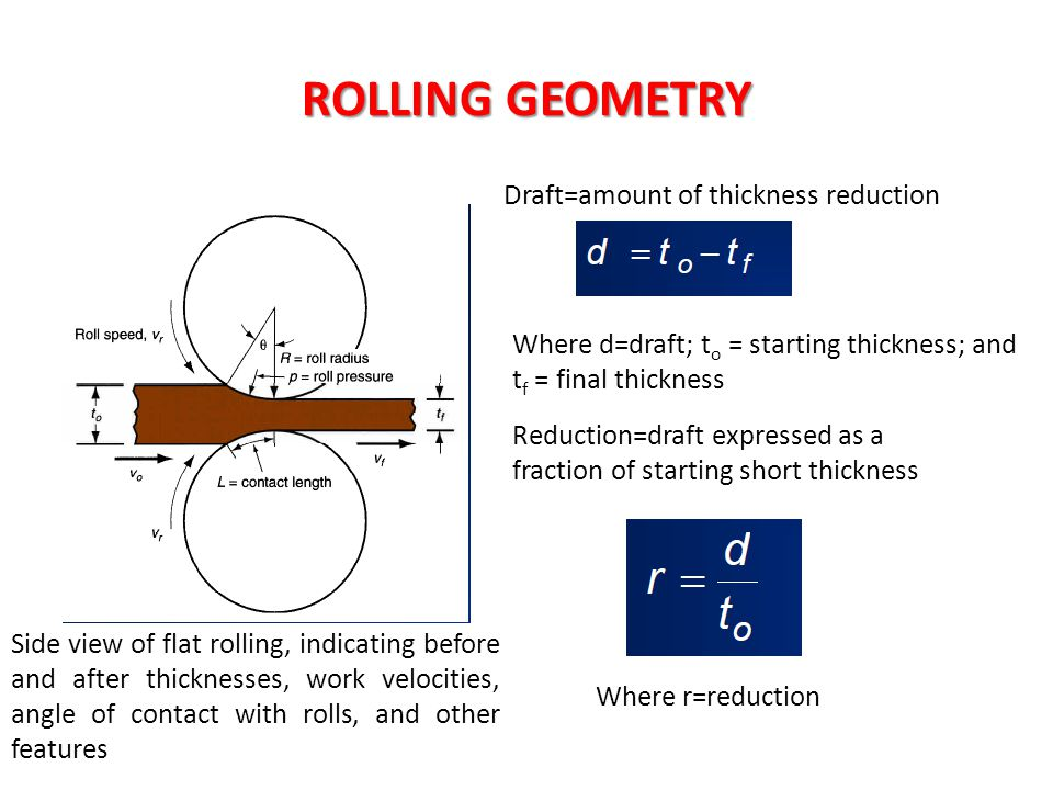 ROLLING GEOMETRY Draft=amount of thickness reduction