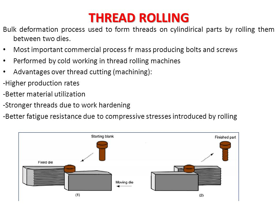 THREAD ROLLING Bulk deformation process used to form threads on cylindirical parts by rolling them between two dies.