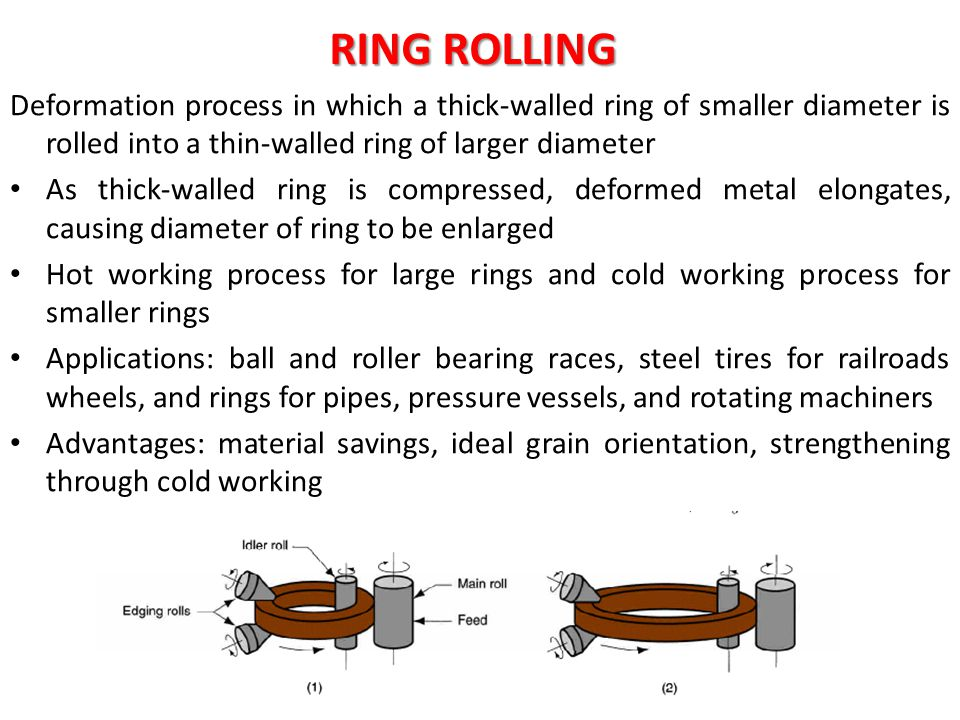 RING ROLLING Deformation process in which a thick-walled ring of smaller diameter is rolled into a thin-walled ring of larger diameter.