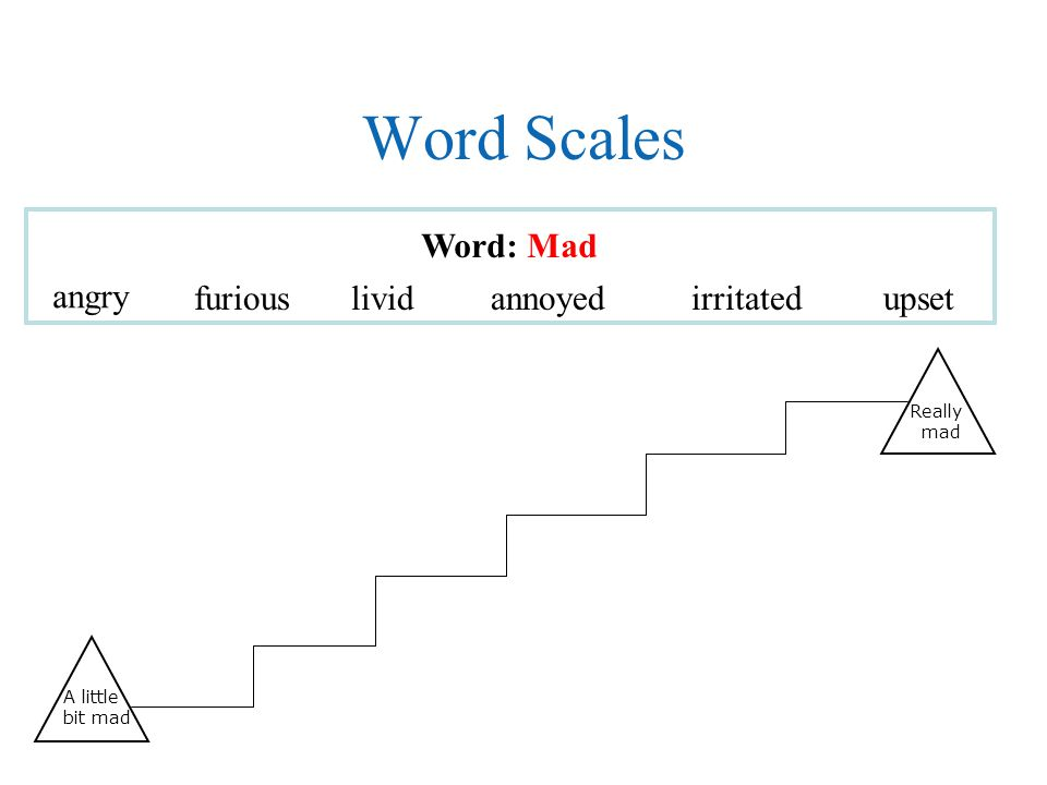 Word Scales Word: Mad angry furious livid annoyed irritated upset