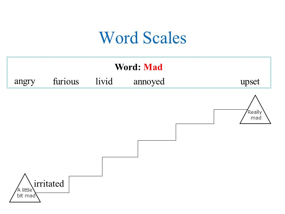 Word Scales Word: Mad angry furious livid annoyed upset irritated