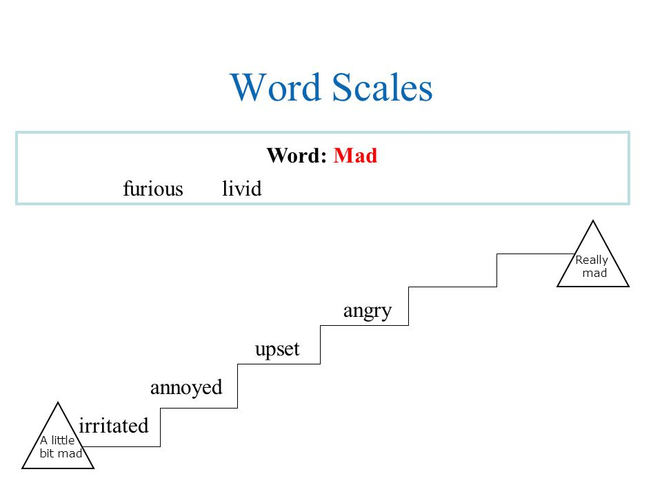 Word Scales Word: Mad furious livid angry upset annoyed irritated