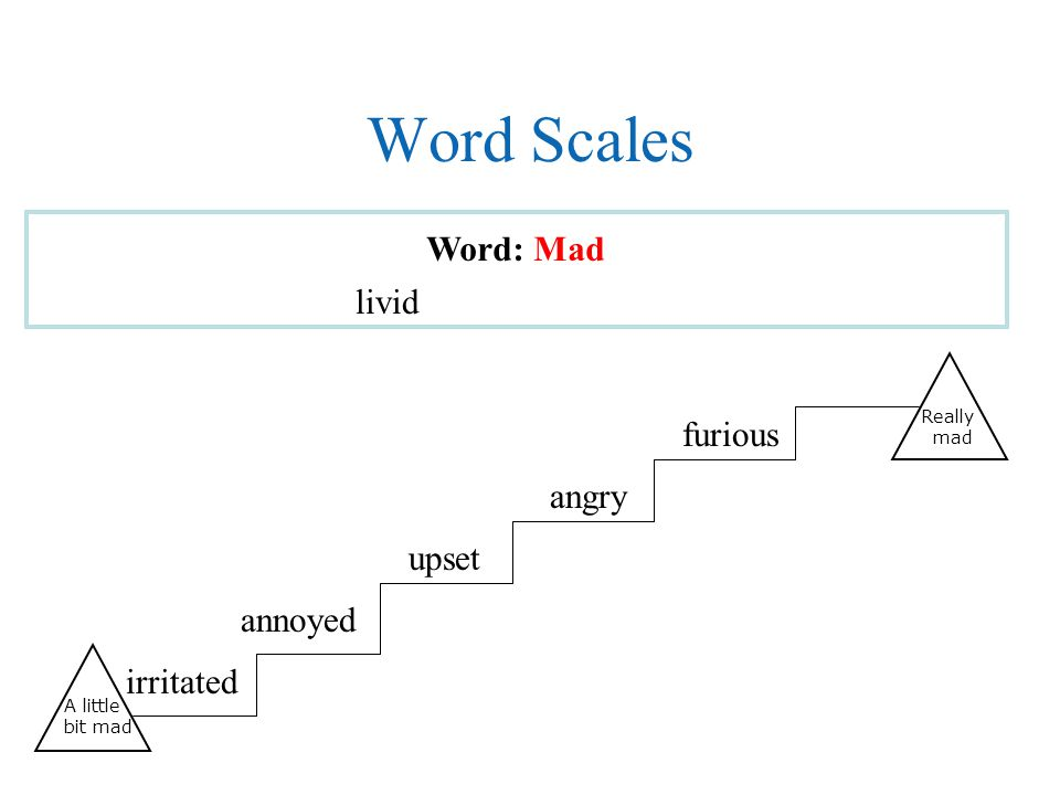 Word Scales Word: Mad livid furious angry upset annoyed irritated