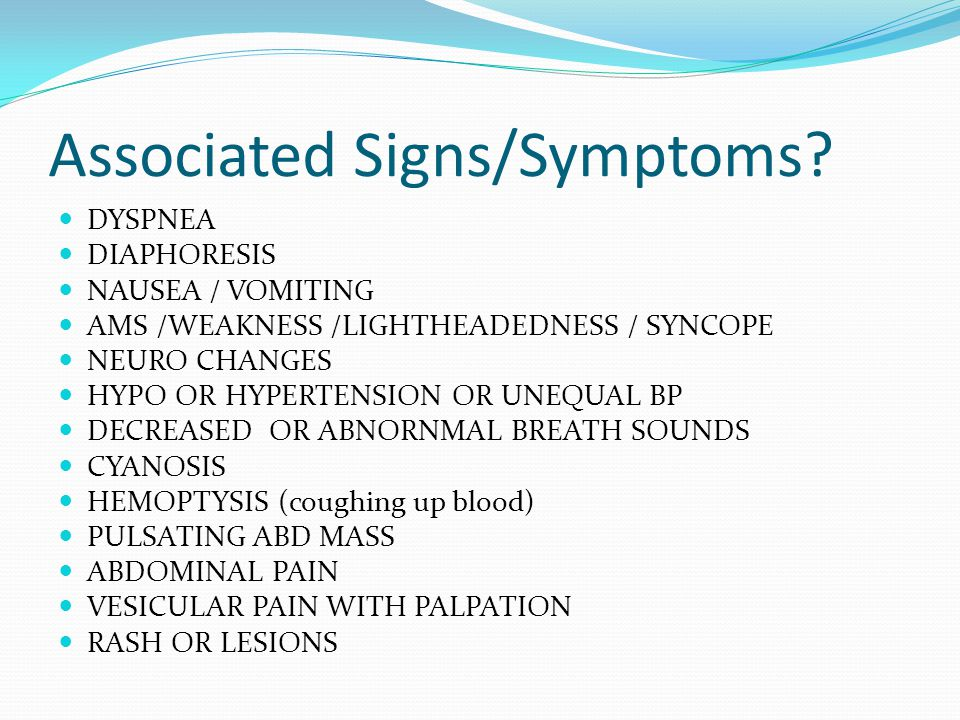 Associated Signs/Symptoms