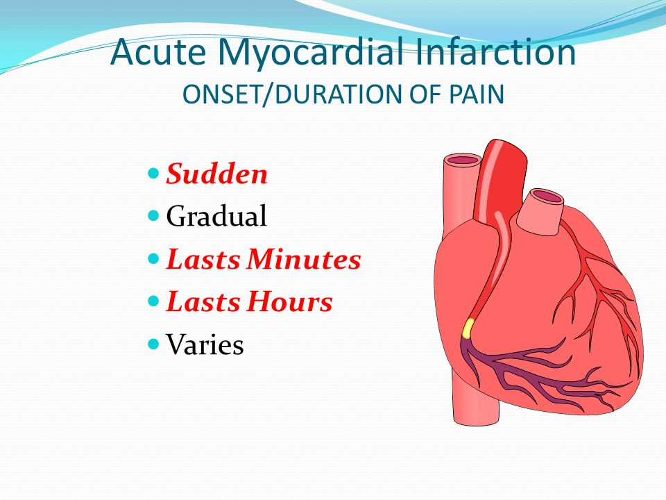 Acute Myocardial Infarction ONSET/DURATION OF PAIN