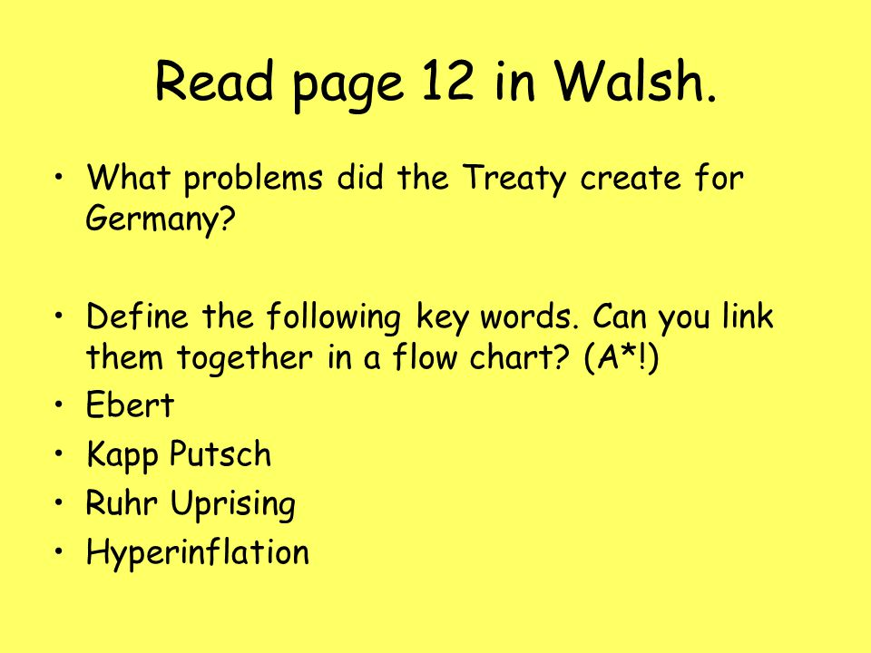 Read page 12 in Walsh. What problems did the Treaty create for Germany