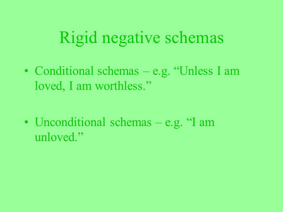 Rigid negative schemas