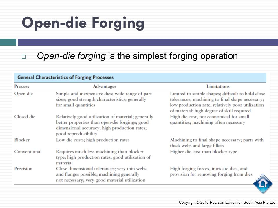 Open-die Forging Open-die forging is the simplest forging operation